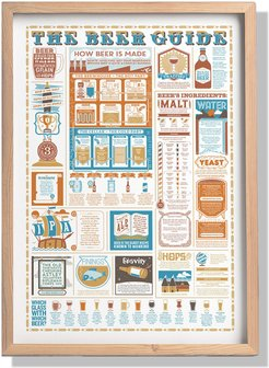 The Beer Guide A2 Print