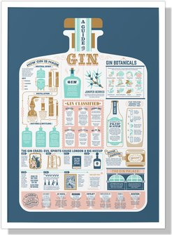The Gin Guide A2 Print