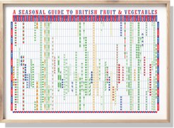 A Seasonal Guide To British Fruit & Vegetables A2 Print